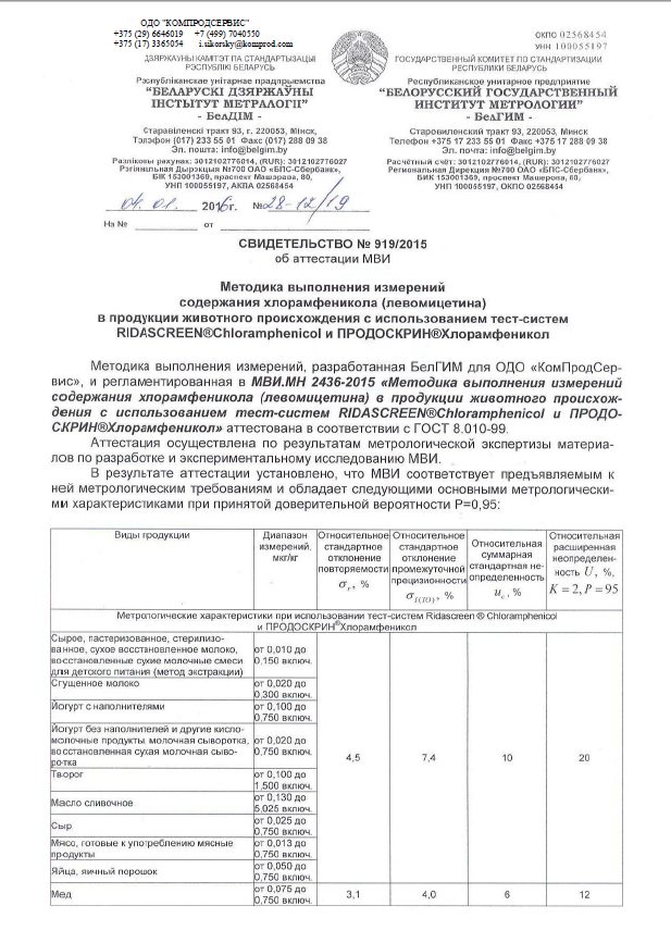 МВИ МН 2436-2015
