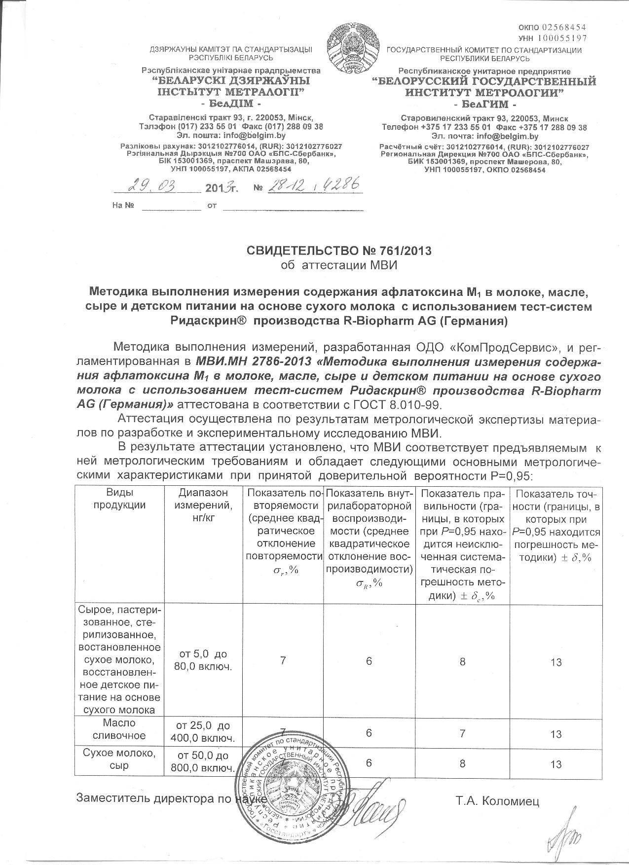 МВИ МН 2786-2013