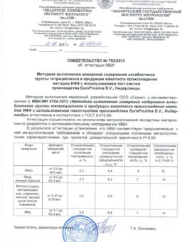МВИ МН 4704-2013